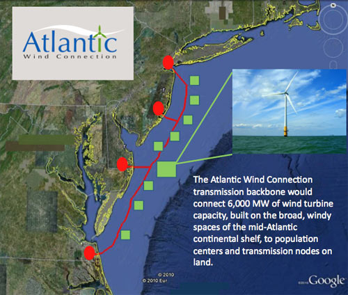 Google backs offshore wind transmission project