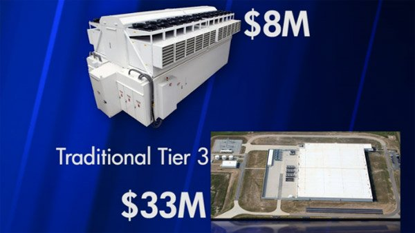 HP's modular EcoPOD data center