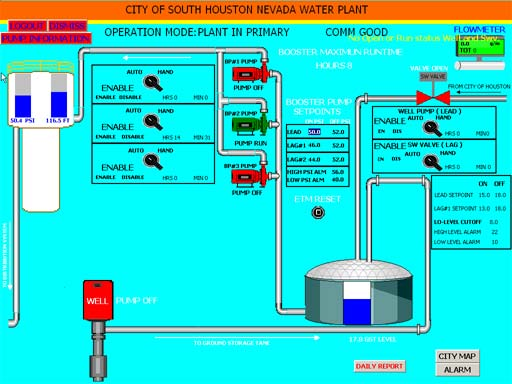 pr0f SCADA screen grab from South Houston