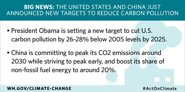 USA and china forge climate pact